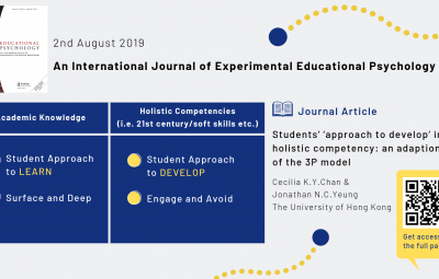 2nd August 2019 – New paper published in Educational Psychology: An International Journal of Experimental Educational Psychology